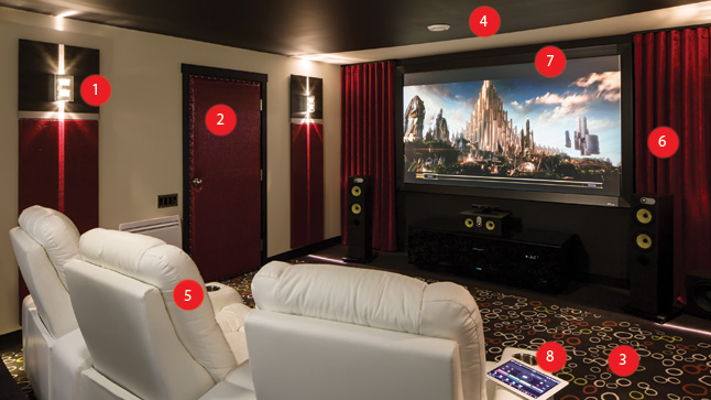 d coration salle cinema maison exemples d 39 am nagements. Black Bedroom Furniture Sets. Home Design Ideas